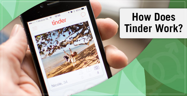 How Does Tinder Work? – And also 3 Alternatives